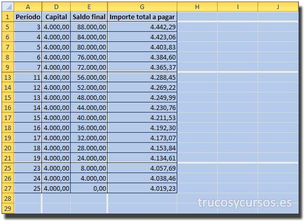 Filas y Columnas ocultas en Excel: Bordes resaltados donde se encuentran filas y columnas ocultas.