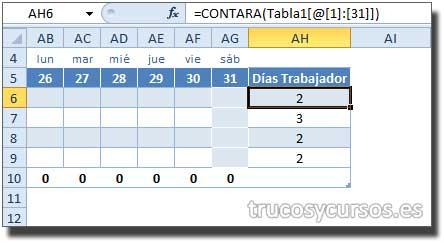Celda AH6 con fórmula =CONTARA(Tabla1[@[1]:[31]])