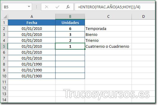 Celda B5 con el valor de 1 cuatrienio desde 01/01/2010