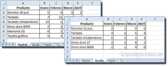 Libro con hoja Madrid (A1:E7) y hoja Sevilla (A1:E6)