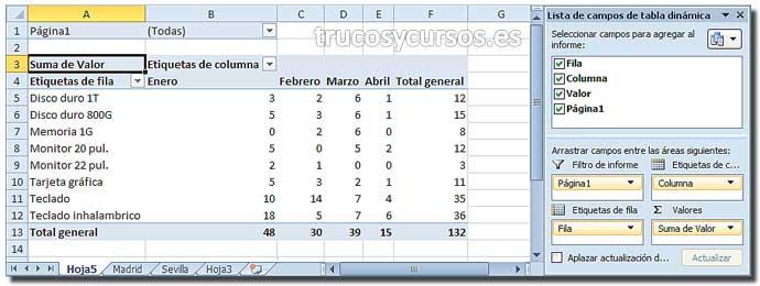 Tabla dinámica de varias hojas en Excel: Tabla dinámica de rangos de consolidación múltiples.