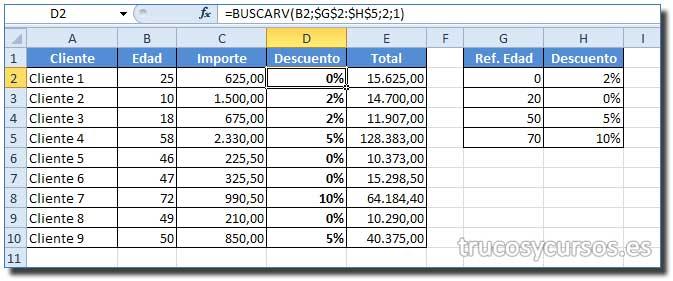 BuscarV con coincidencia cercana en Excel: Columna D con el descuento obtenido de columna H , según la referencia de B.
