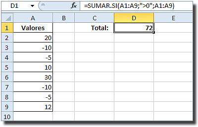"""Sumar valores positivos: Celda D1 con fórmula =SUMAR.SI(A1:A9;"""">0"""";A1:A9)"""