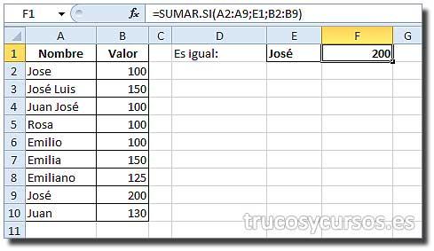 Sumar por filtro en Excel: Celda F1 con fórmula =SUMAR.SI(A2:A9;E1;B2:B9)