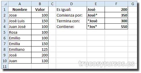 Sumar por filtro en Excel: Rango F1:F4 con diferentes sumas de filtros