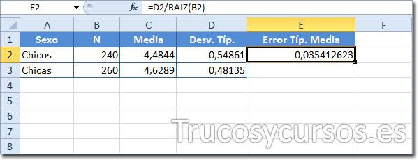 Error típico de la media en Excel: Celda E2 con fórmula: =D2/RAIZ(B2)