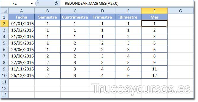 Celda F2 con función =REDONDEAR.MAS(MES(A2);0) para mostrar el número de mes