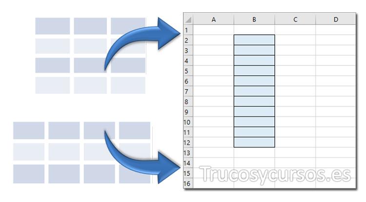 Convertir los valores de un rango en una columna