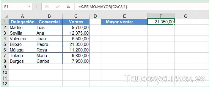 Hoja Excel, celda F1 con valor mayor de ventas
