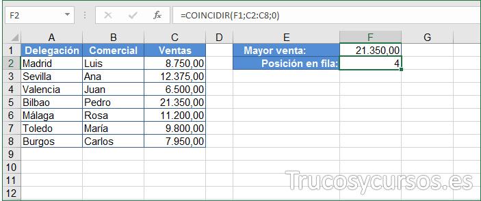 Hoja Excel, celda F2 con posición de fila del valor mayor de ventas