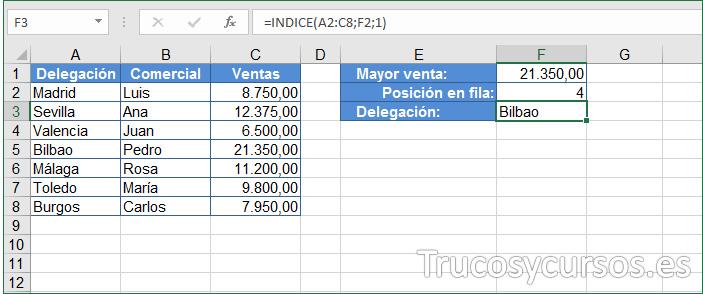Hoja Excel, celda F3 con delegación del valor mayor de ventas