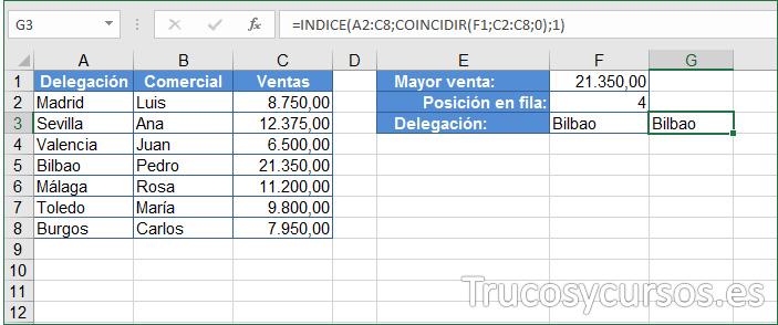 Hoja Excel, celda G3 con delegación del valor mayor de ventas, funciones anidadas
