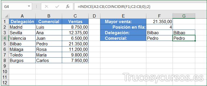 Hoja Excel, celda G4 con comercial del valor mayor de ventas, funciones anidadas