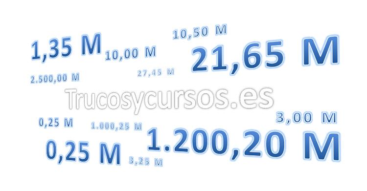 Formato numérico de millones en valores Excel
