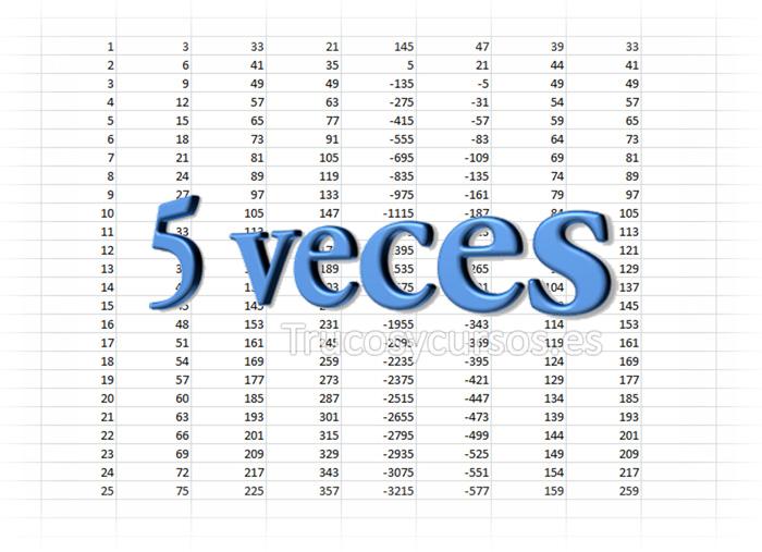 Contar valores entre 2 números en Excel