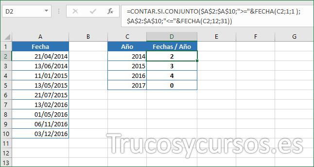 Función CONTAR.SI.CONJUNTO y FECHA mostrando 2 como las fechas de 2014