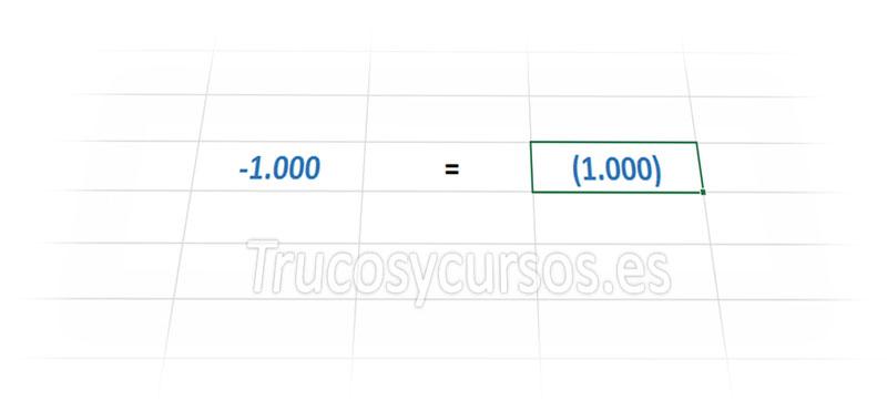 Números negativos entre paréntesis en Excel