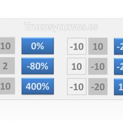 Porcentaje de dos valores numéricos en Excel