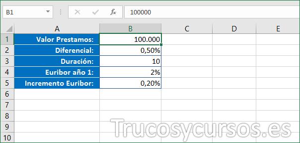 Préstamo con tabla de amortización TAE en Excel con valores