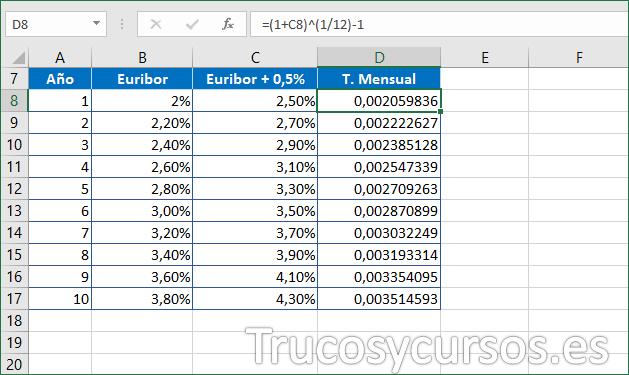Hoja Excel con fórmulas previas para taba de tasas