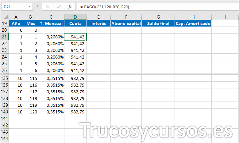 Hoja Excel con fórmula para la cuota del préstamo