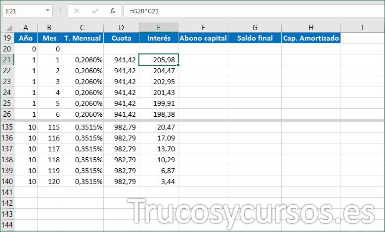 Hoja Excel con fórmula para el interés del préstamo