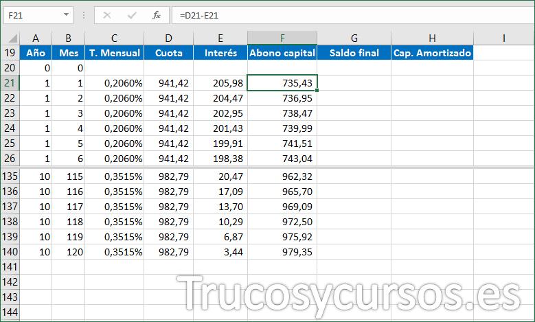 Hoja Excel con fórmula para el Abono capital del préstamo