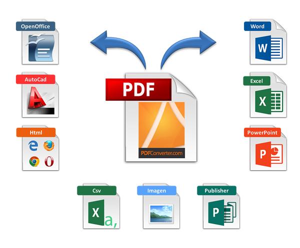 Convierte un pdf en Excel en 3 pasos