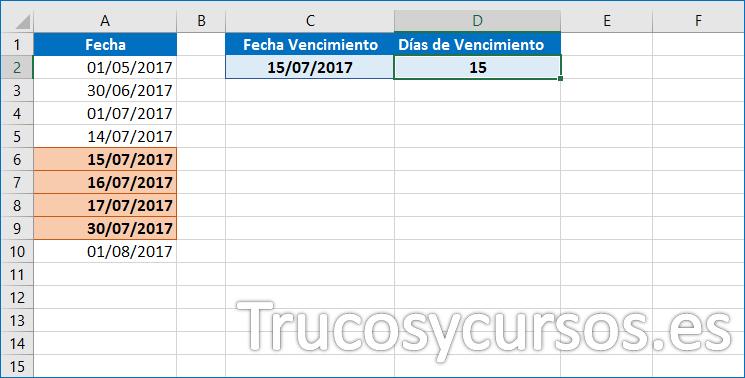 Hoja Excel con fechas indicadas para el vencimiento del 15/07/2017 con 15 días de diferencia
