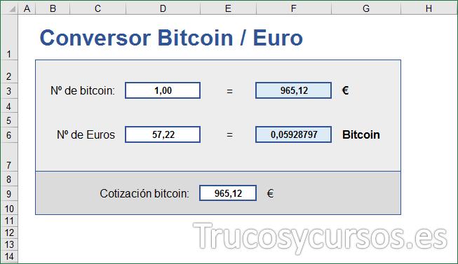 Resultado final de la plantilla Conversor Bitcoin / Euro en Excel