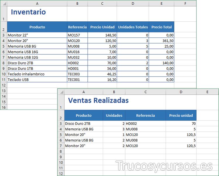 Control de inventario en Excel: Hoja ventas e inventario