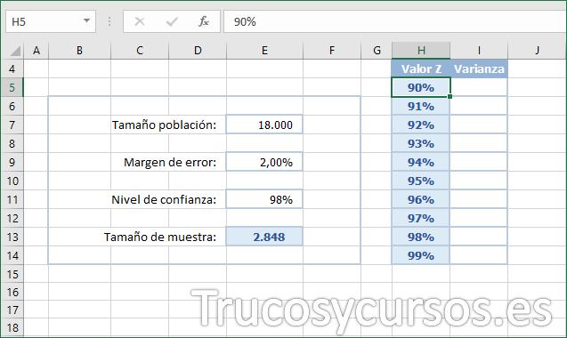 Hoja Excel con valor z