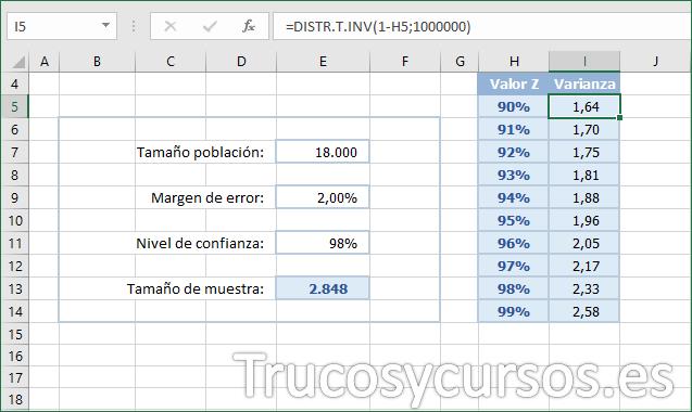 Hoja Excel con valor de varianza