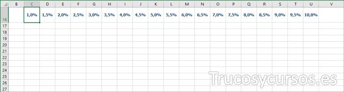 Hoja Excel con margen de error