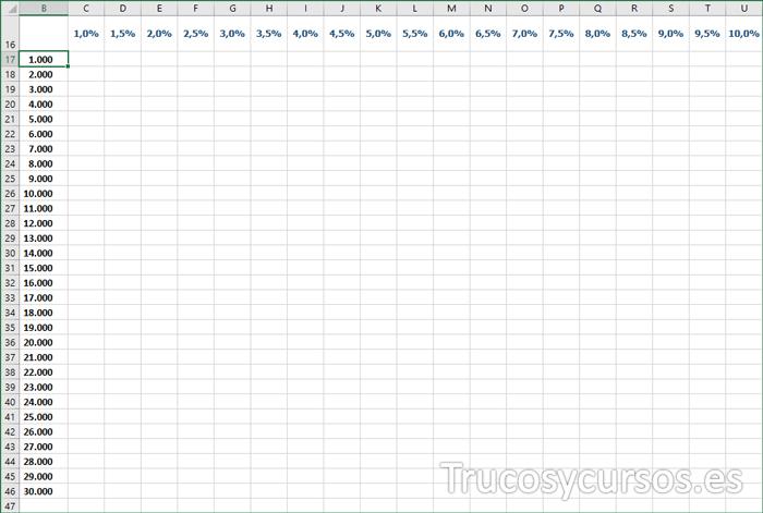 Hoja Excel con tamaño de población