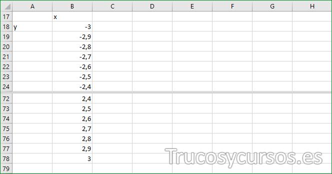 Hoja Excel con serie en columnas