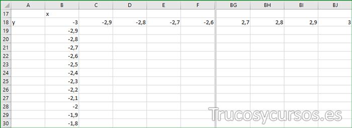 Hoja Excel con serie en filas