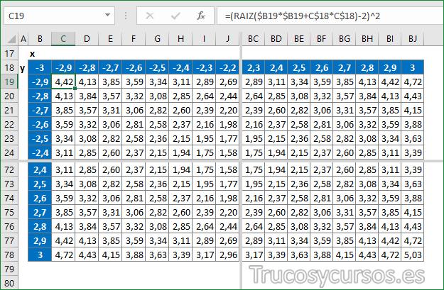 Rango C19:BJ78 con fórmula