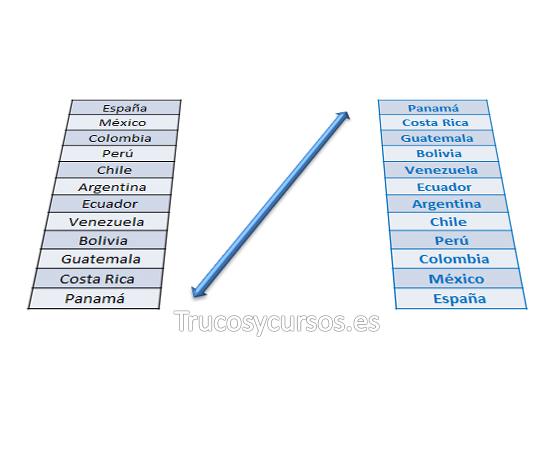 Invertir valores de una columna Excel