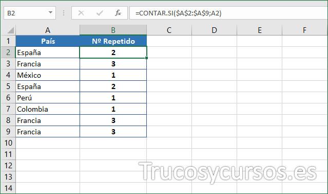 Celda B2 mostrando 2 como el número de valores repetidos