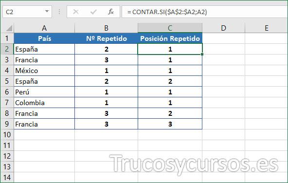 Celda C92 mostrando 3 como el número de posición del número de veces repetido