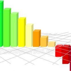 Gráfico Excel con valores positivos y negativos