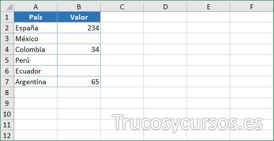 Hoja Excel con valores negativos ocultos