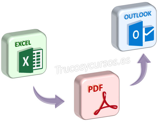 Guardar la hoja Excel como pdf y enviar por email (Outlook)