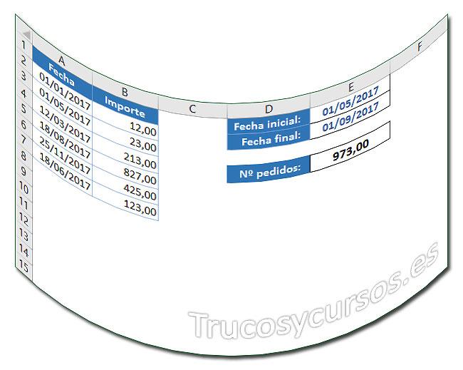 Sumar valores entre dos fechas Excel