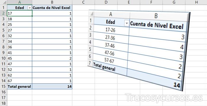 Agrupar por rango de edad la tabla dinámica Excel