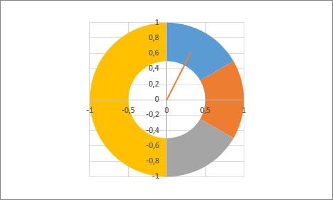 Área de gráfico con gráficos sobrepuestos