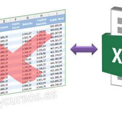 Quitar datos externos de las hojas al cerrar Excel