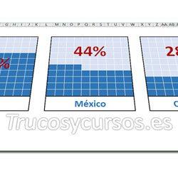 El gráfico de Square pie (Waffle) en Excel