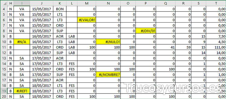 Macro ejecutada para identificar errores en la hoja de Excel